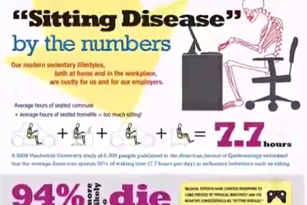 sitting diseases, how to prevent sitting diseases?