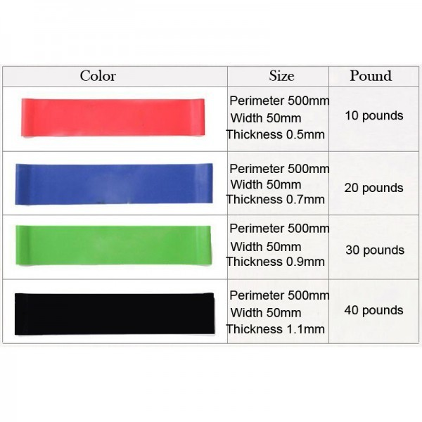 4 Levels Rubber Loops Elastic Tension Resistance Bands Yoga Bodybuilding Muscle Training