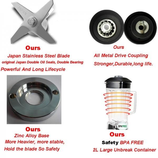 Heavy Duty Blender Mixer Juicer 3HP 2L BPA Free Powerful Food Processor