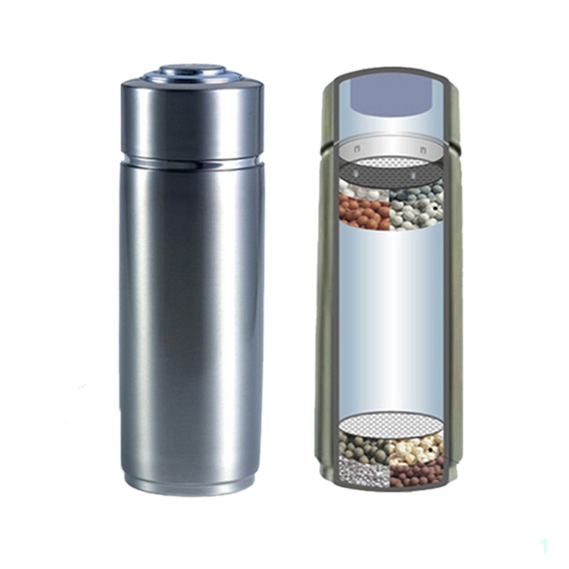 Replacement filter cartridges for alkaline water bottle ionizer