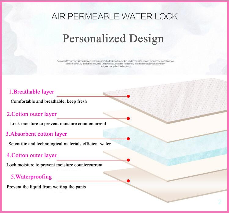 Adjustable washable reusable waterproof for elderly or disabled