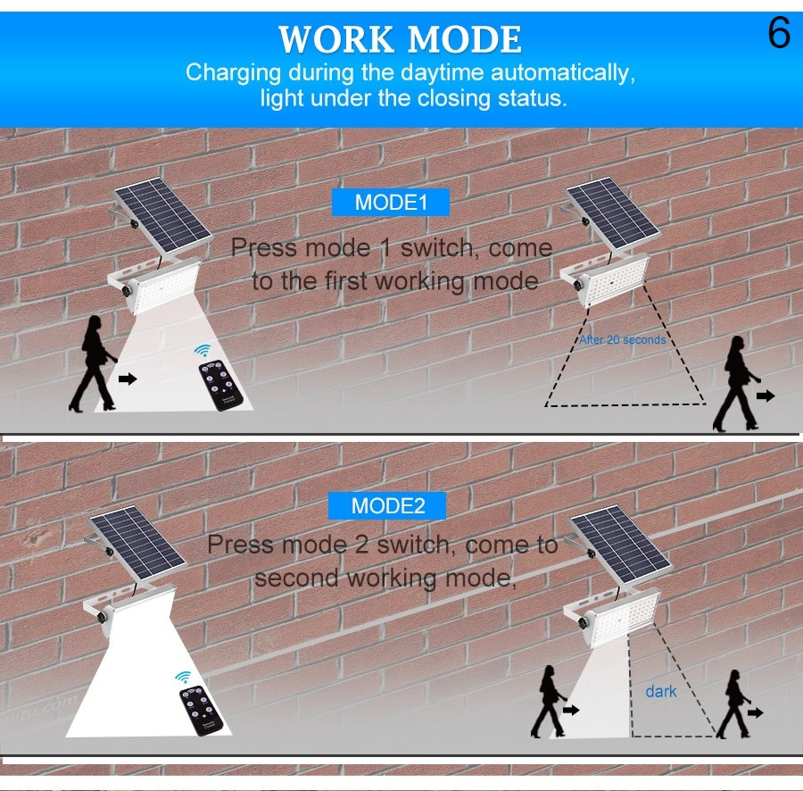 solar lamp working modes