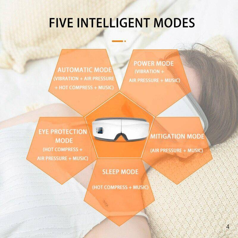 Eye Massager has 5 intelligent modes of eye care